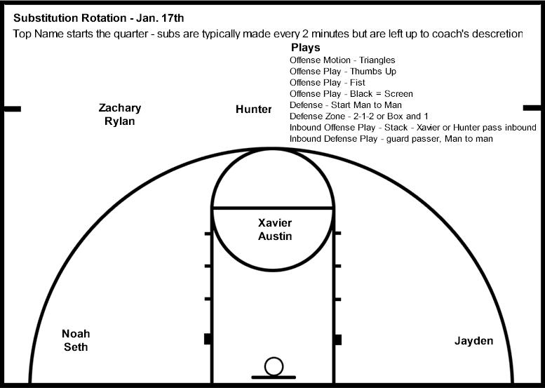 basketball-winter subs 1-17