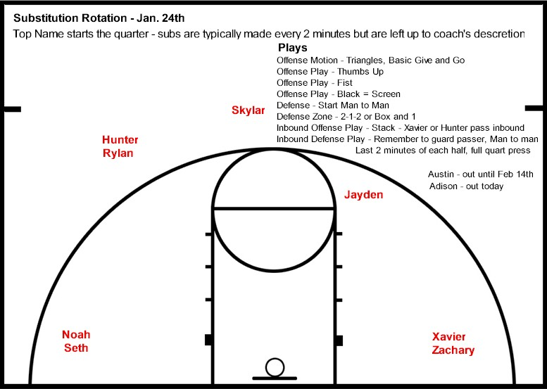 basketball-winter subs 1- 24