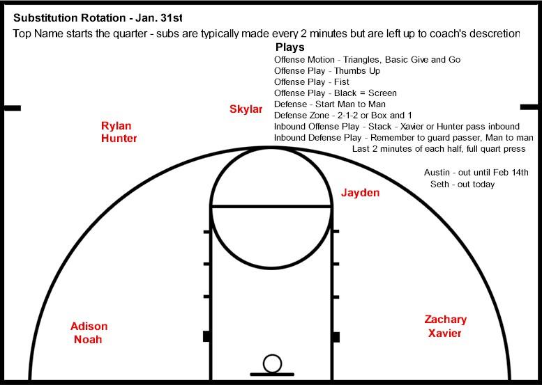 basketball-winter subs 1- 31