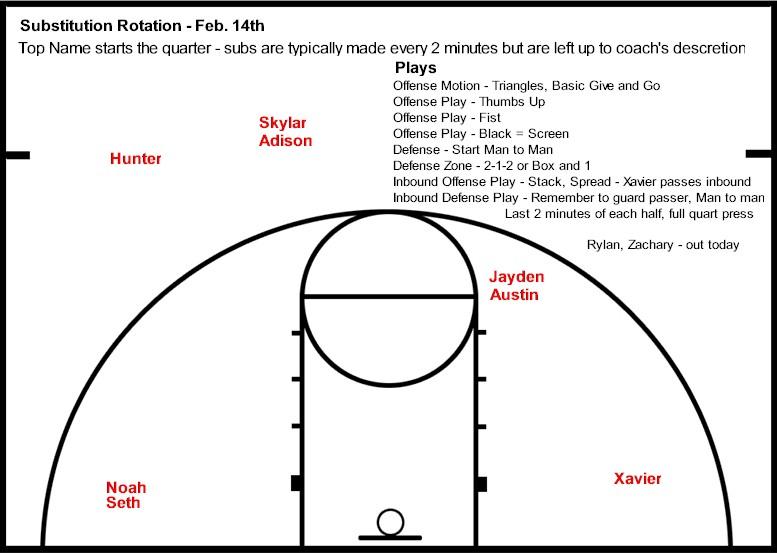 basketball-winter subs 2-14