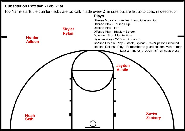 basketball-winter subs 2-21