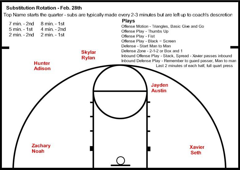basketball-winter subs 2-27