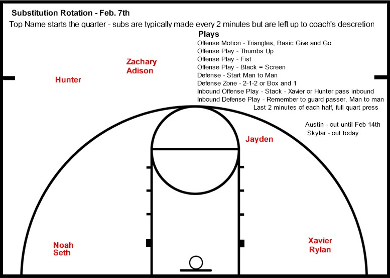 basketball-winter subs 2-7