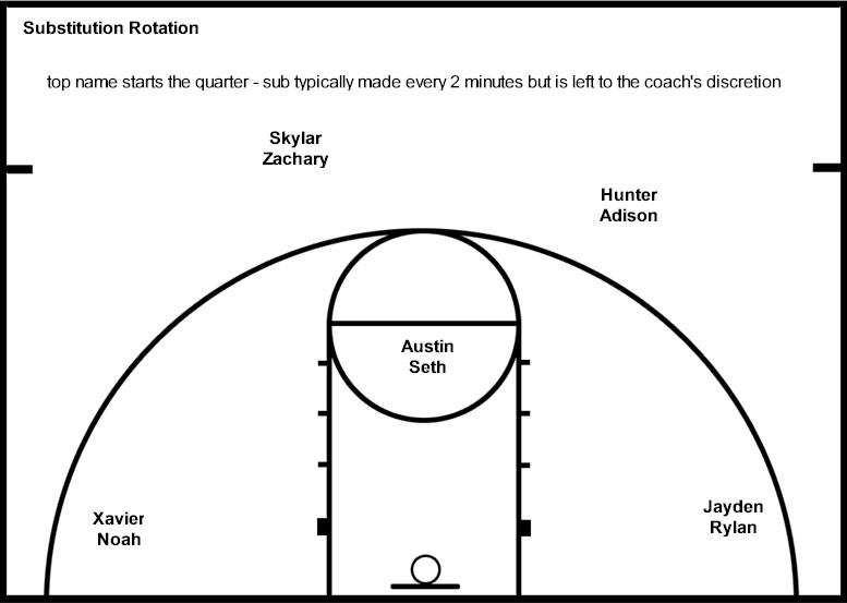 basketball-winter subs